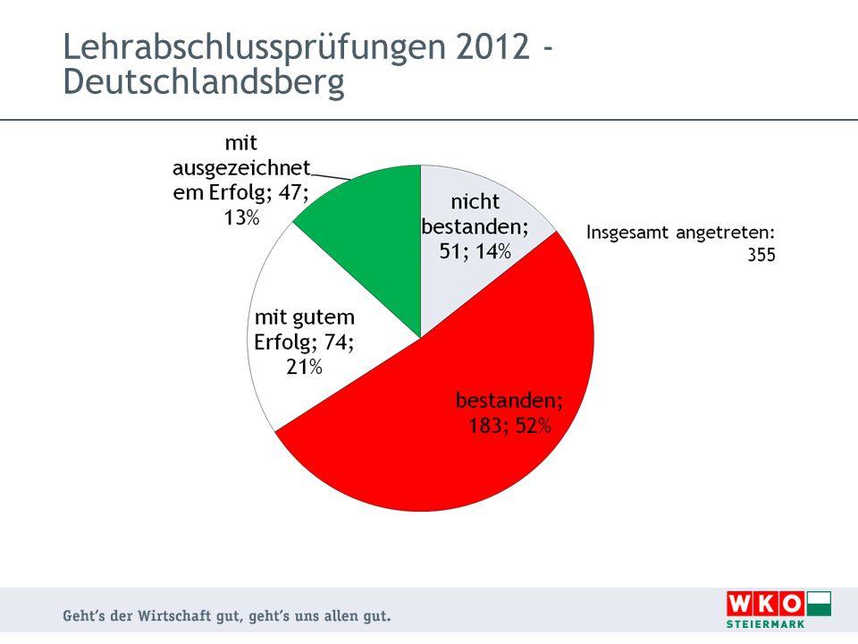Lehrabschlussprüfungen 2012 - Deutschlandsberg