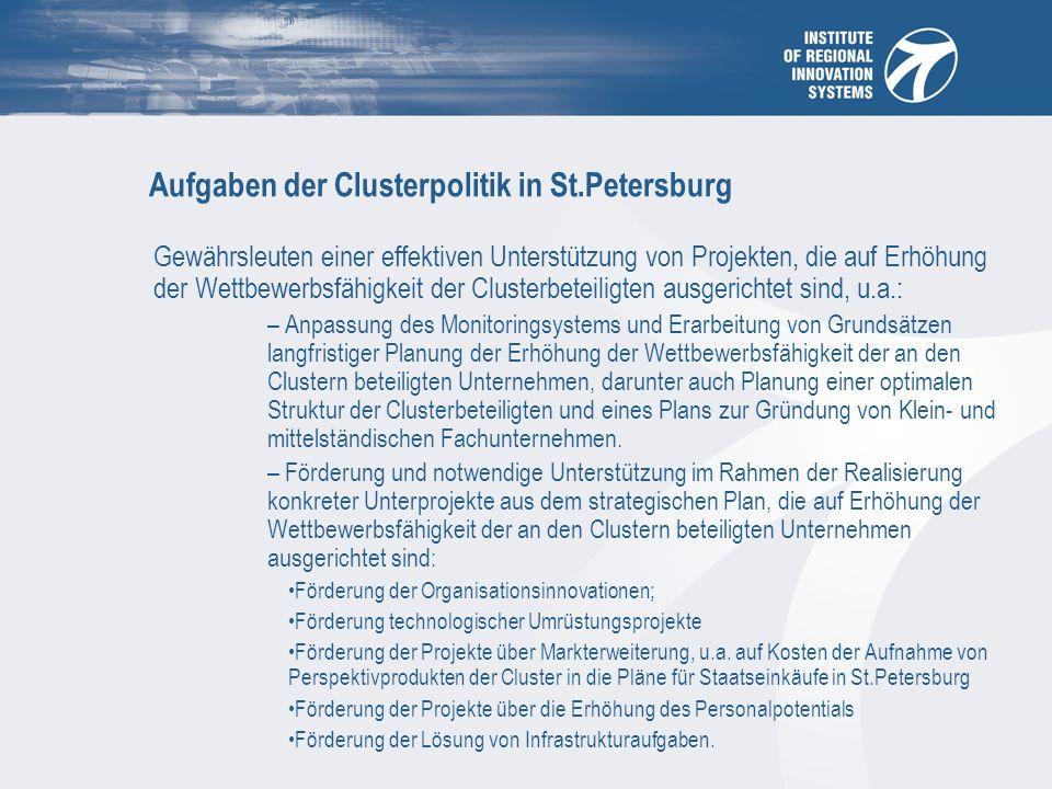 Aufgaben der Clusterpolitik in St.Petersburg