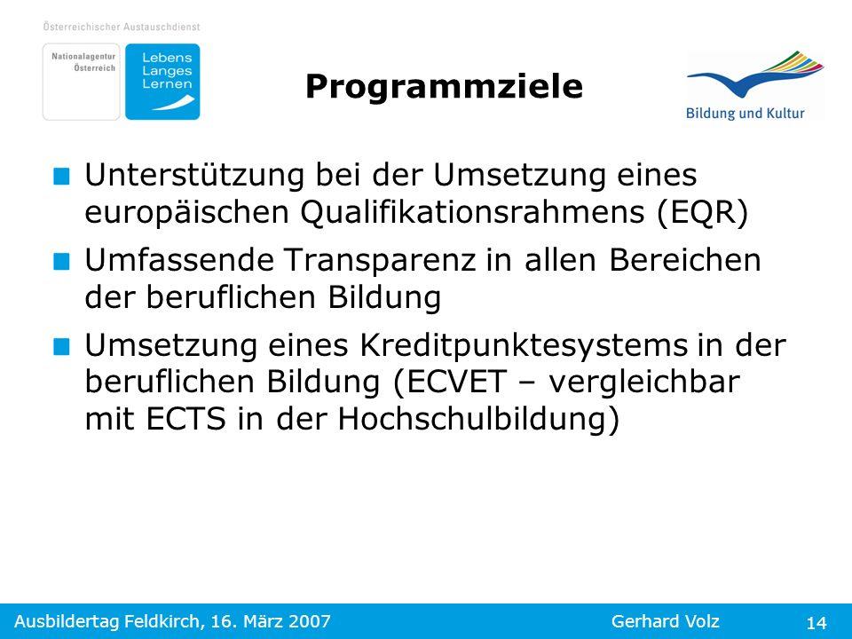 Programmziele Unterstützung bei der Umsetzung eines europäischen Qualifikationsrahmens (EQR)