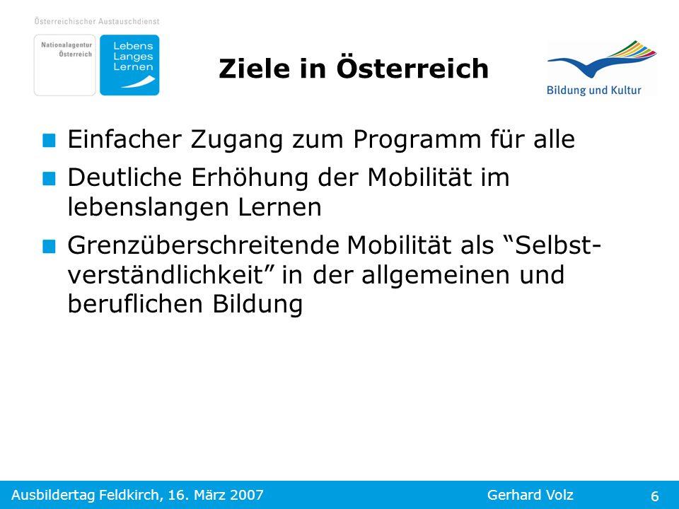 Ziele in Österreich Einfacher Zugang zum Programm für alle