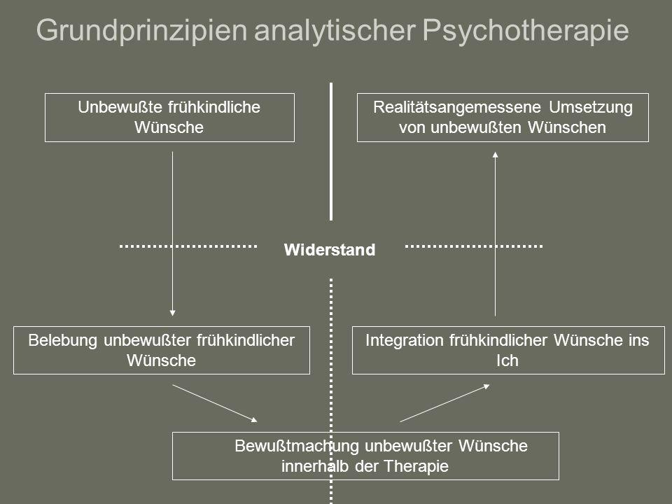 Grundprinzipien analytischer Psychotherapie