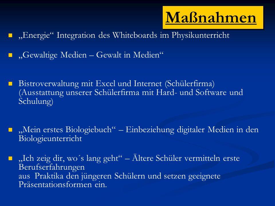"""Maßnahmen """"Energie Integration des Whiteboards im Physikunterricht"""