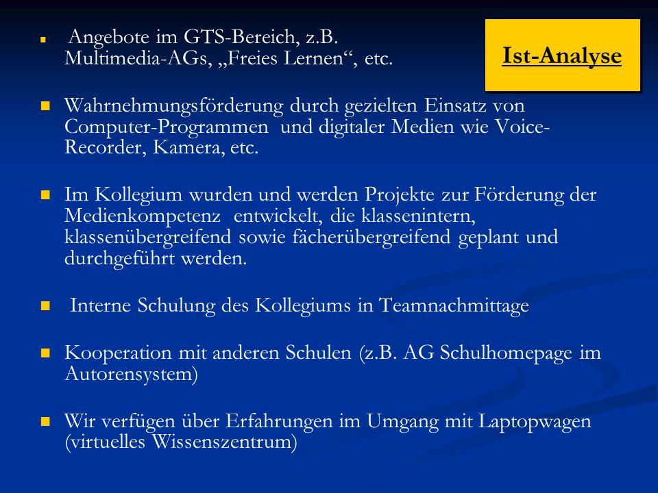 "Ist-Analyse Angebote im GTS-Bereich, z.B. Multimedia-AGs, ""Freies Lernen , etc."