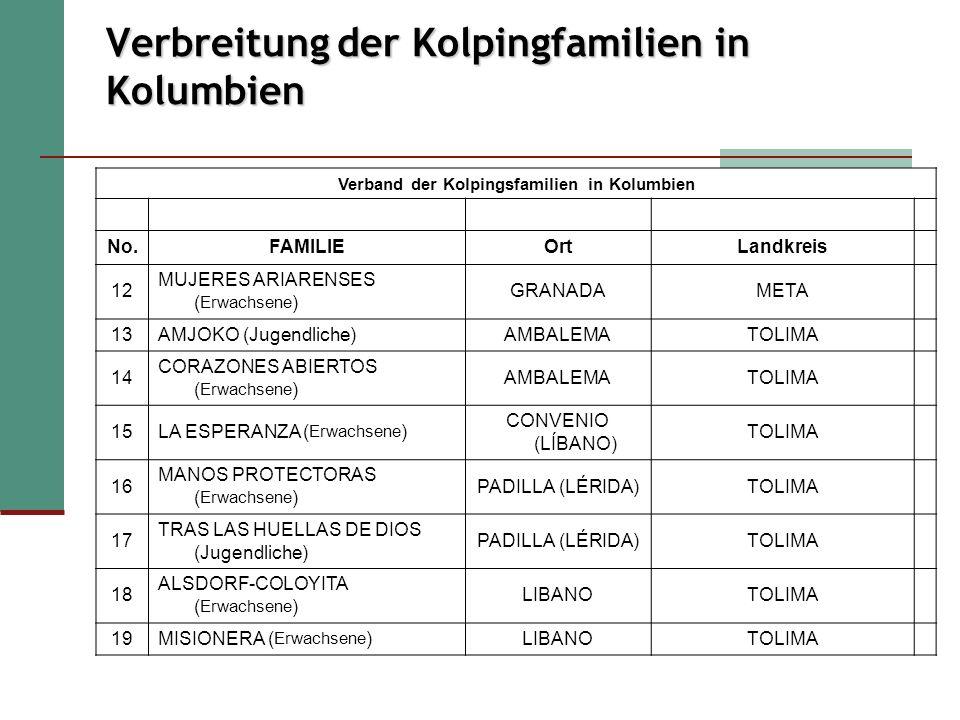 Verbreitung der Kolpingfamilien in Kolumbien