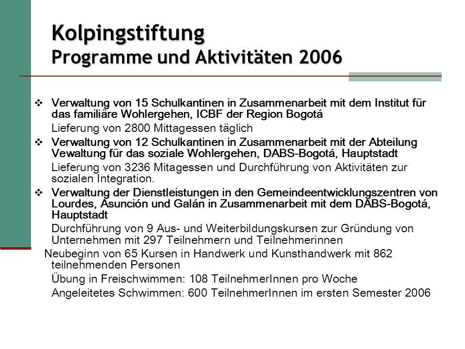 Kolpingstiftung Programme und Aktivitäten 2006