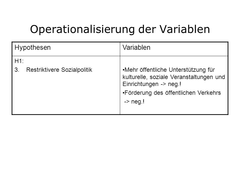 Operationalisierung der Variablen
