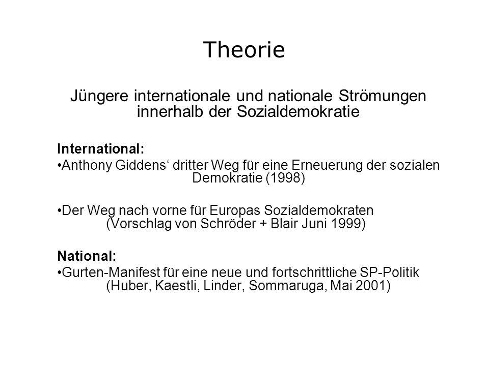 Theorie Jüngere internationale und nationale Strömungen innerhalb der Sozialdemokratie. International: