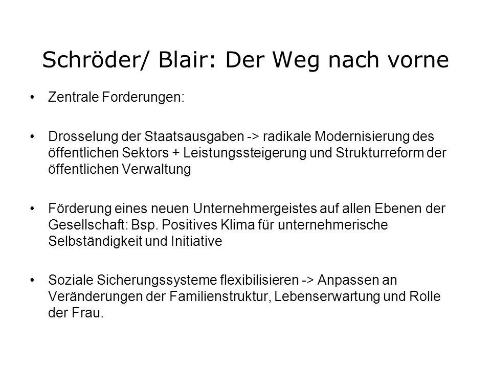 Schröder/ Blair: Der Weg nach vorne