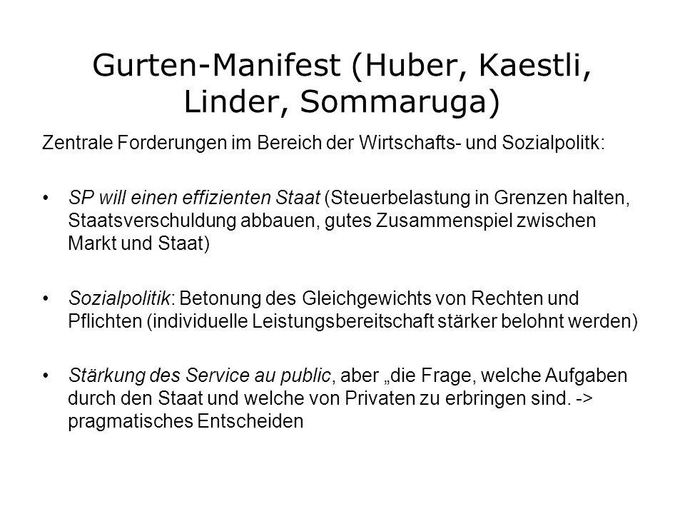 Gurten-Manifest (Huber, Kaestli, Linder, Sommaruga)