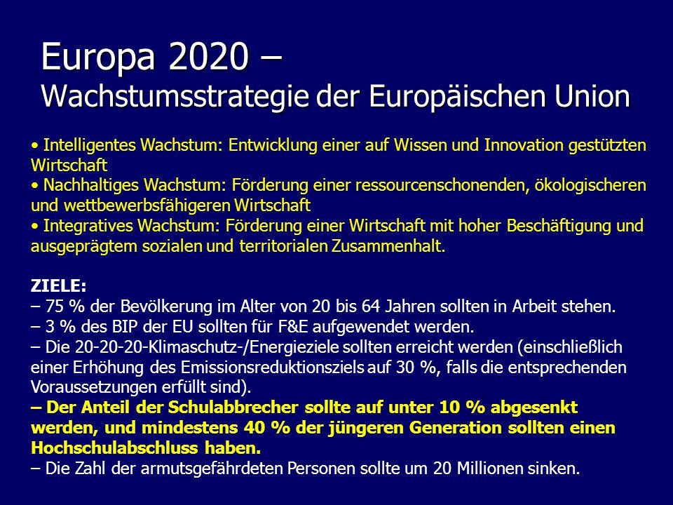 Europa 2020 – Wachstumsstrategie der Europäischen Union