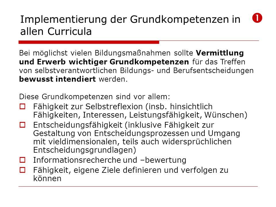 Implementierung der Grundkompetenzen in allen Curricula