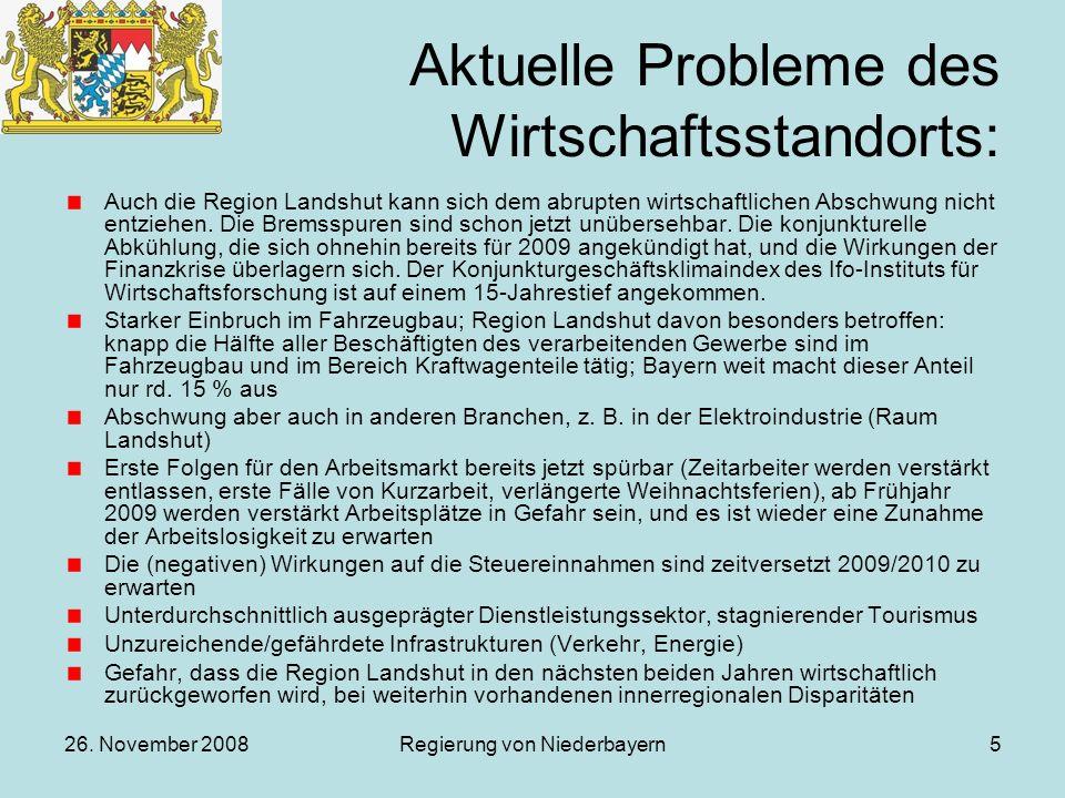Aktuelle Probleme des Wirtschaftsstandorts: