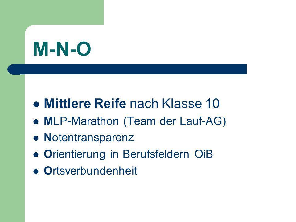 M-N-O Mittlere Reife nach Klasse 10 MLP-Marathon (Team der Lauf-AG)