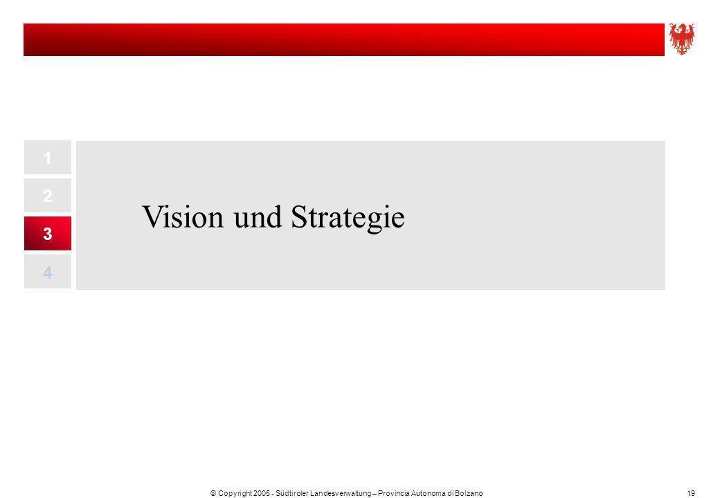 1 Vision und Strategie 2 3 4