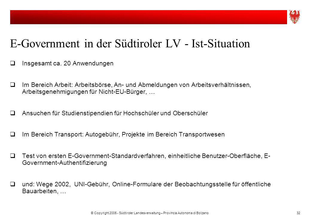 E-Government in der Südtiroler LV - Ist-Situation