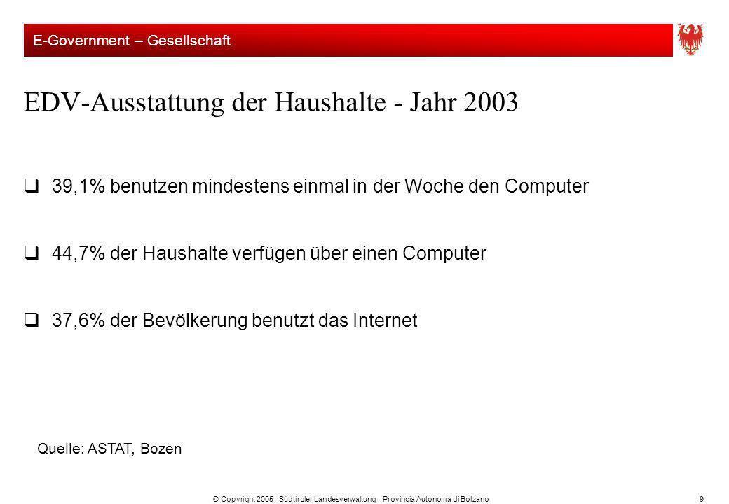 EDV-Ausstattung der Haushalte - Jahr 2003