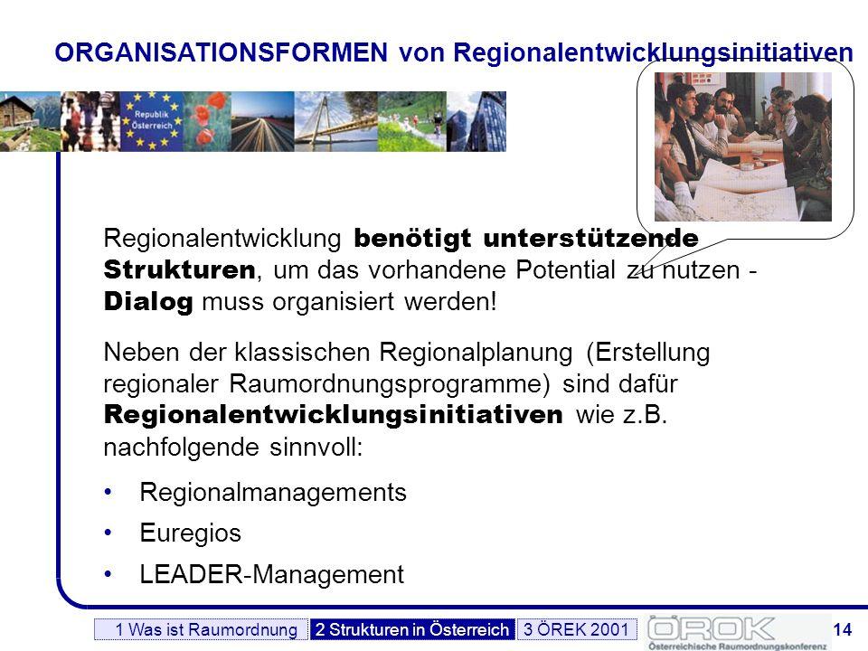 ORGANISATIONSFORMEN von Regionalentwicklungsinitiativen
