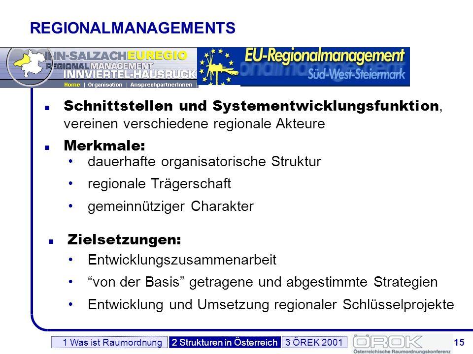 REGIONALMANAGEMENTS Schnittstellen und Systementwicklungsfunktion, vereinen verschiedene regionale Akteure.