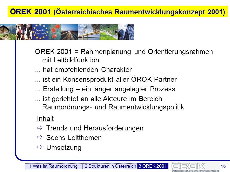 ÖREK 2001 (Österreichisches Raumentwicklungskonzept 2001)