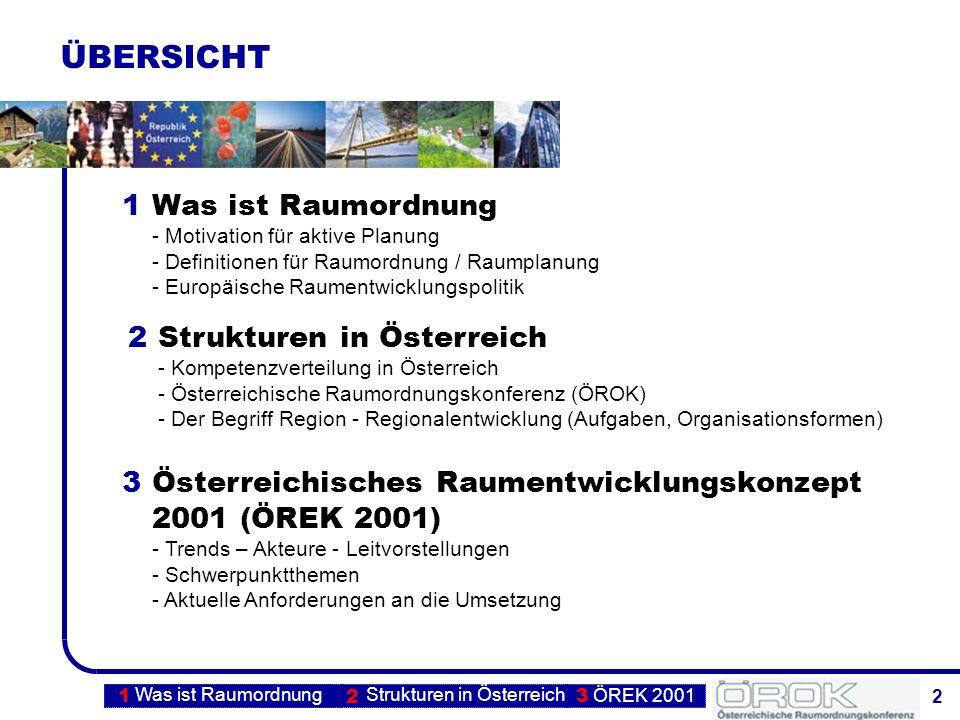 ÜBERSICHT 1 Was ist Raumordnung 2 Strukturen in Österreich