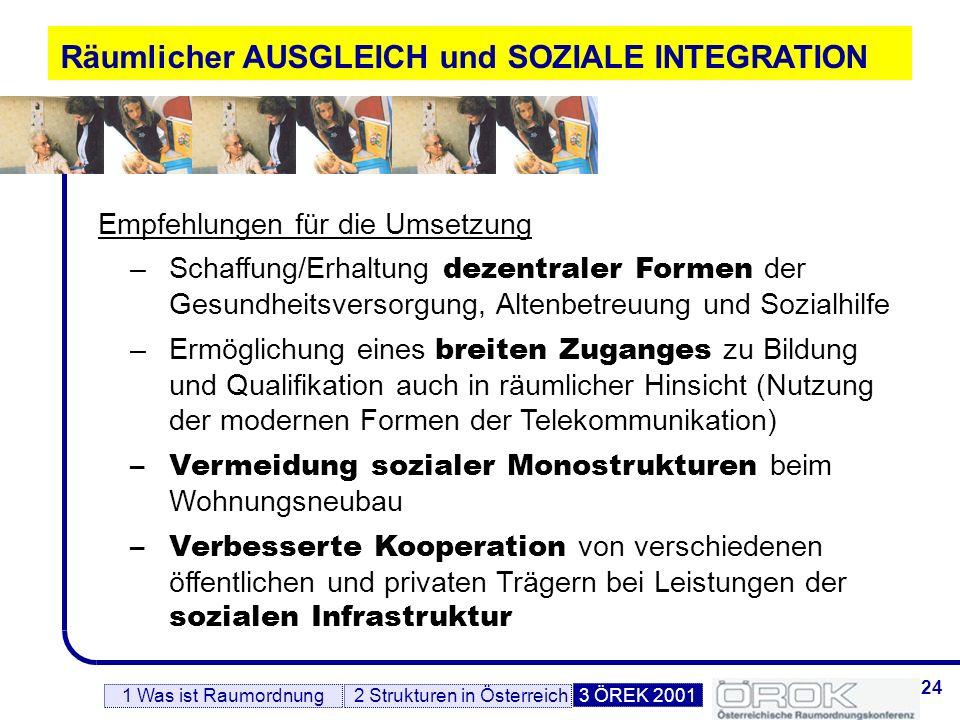 Räumlicher AUSGLEICH und SOZIALE INTEGRATION