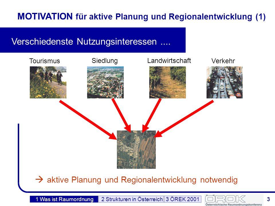 MOTIVATION für aktive Planung und Regionalentwicklung (1)