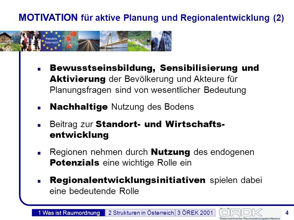 MOTIVATION für aktive Planung und Regionalentwicklung (2)