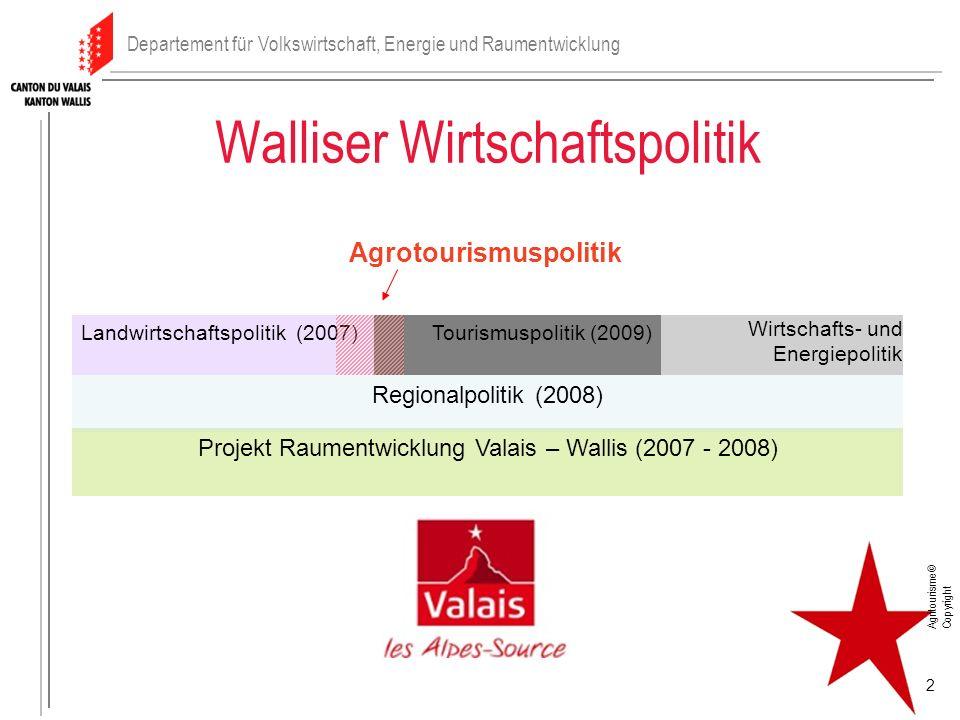 Walliser Wirtschaftspolitik