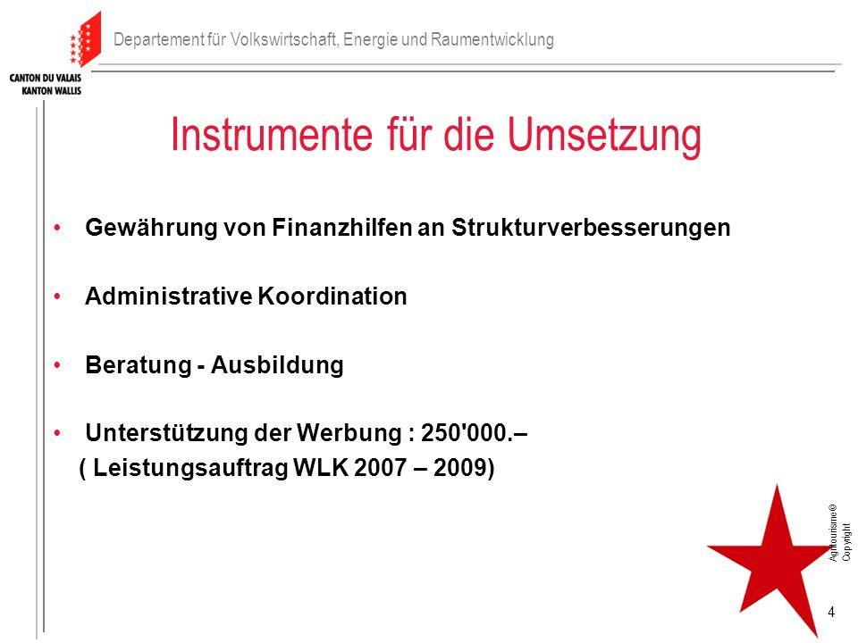 Instrumente für die Umsetzung