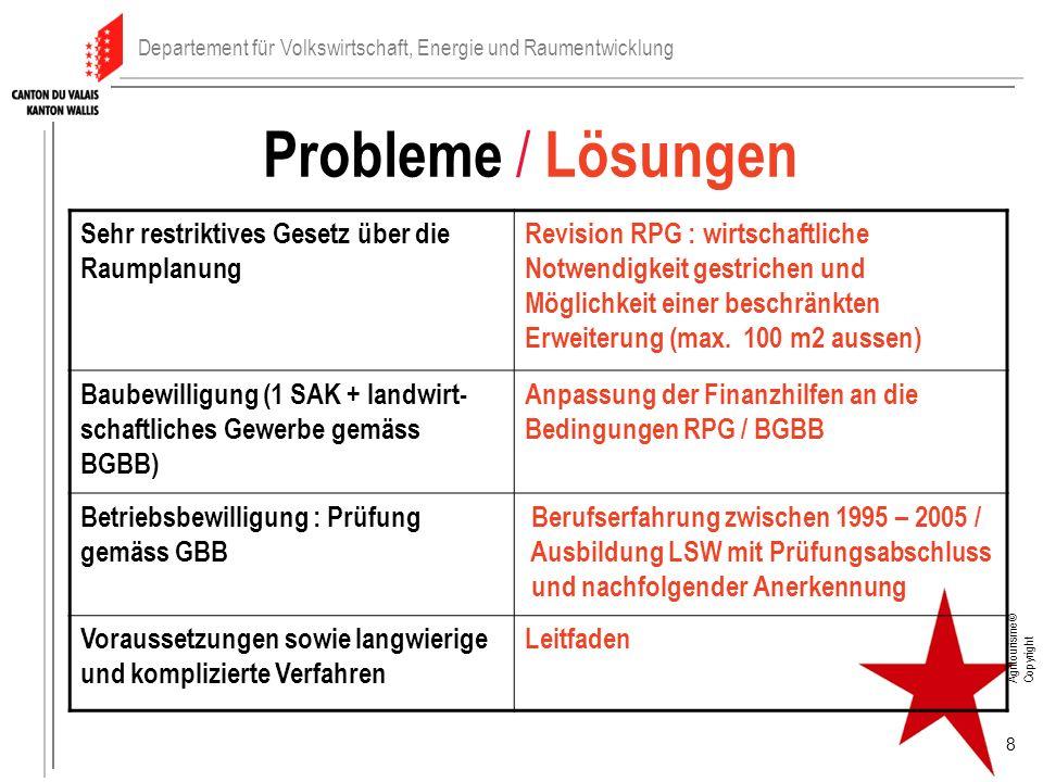 Probleme / Lösungen Sehr restriktives Gesetz über die Raumplanung