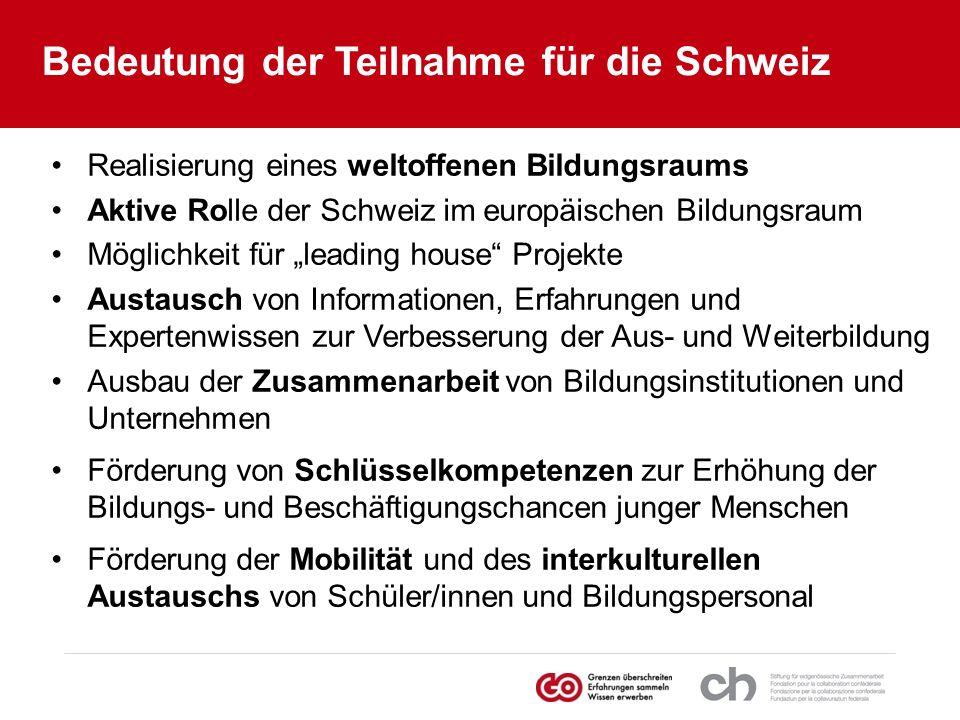 Bedeutung der Teilnahme für die Schweiz
