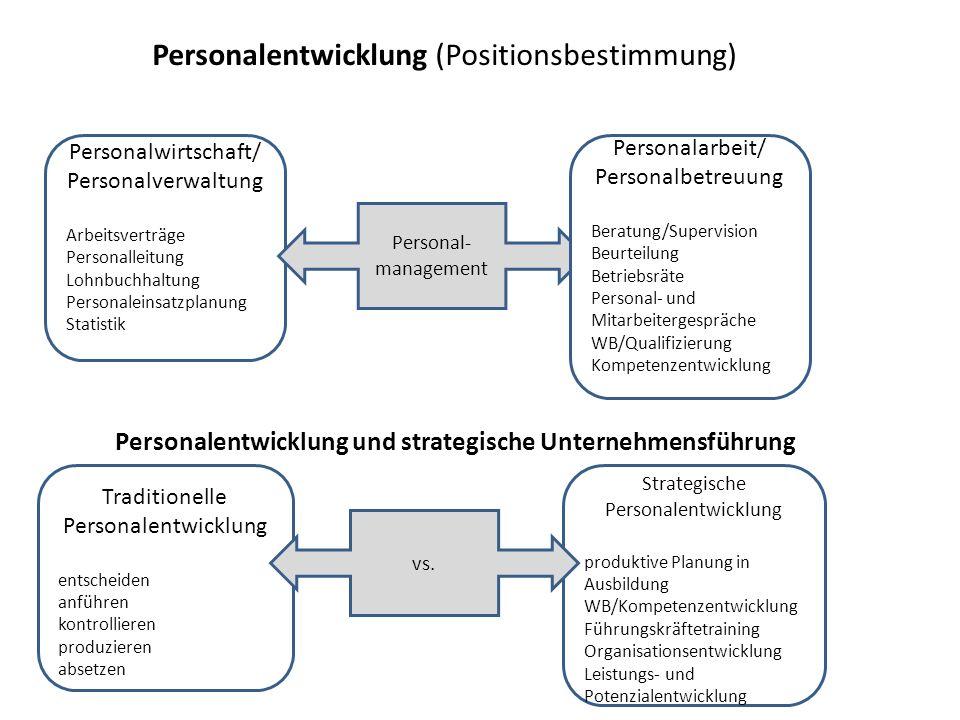 Personalentwicklung (Positionsbestimmung)