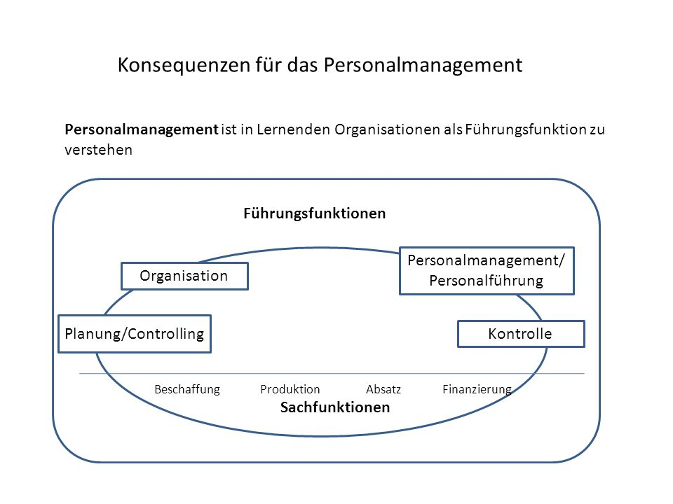 Personalmanagement/Personalführung