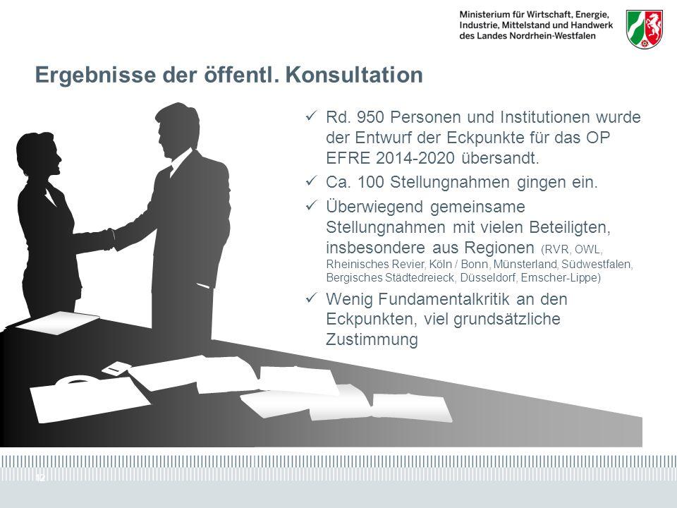 Ergebnisse der öffentl. Konsultation