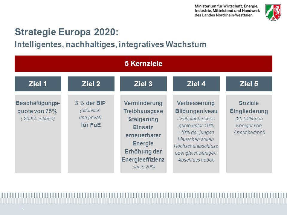 Strategie Europa 2020: Intelligentes, nachhaltiges, integratives Wachstum. 5 Kernziele. Ziel 1. Ziel 2.