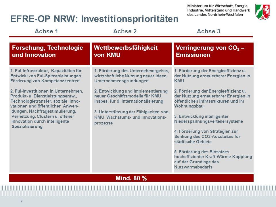 EFRE-OP NRW: Investitionsprioritäten