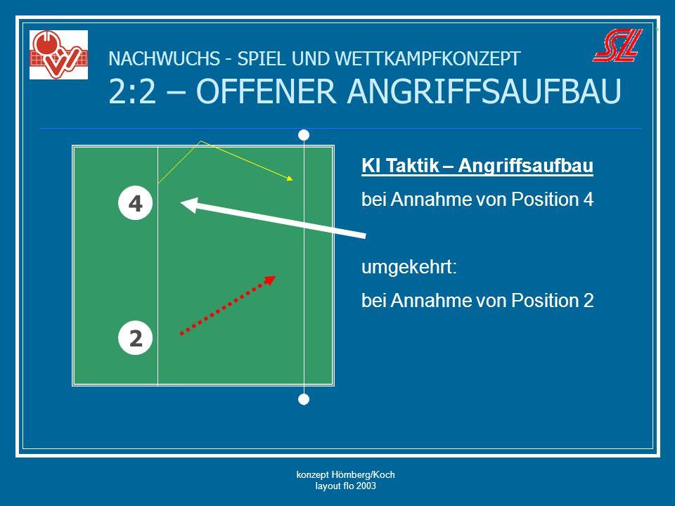 konzept Hömberg/Koch layout flo 2003
