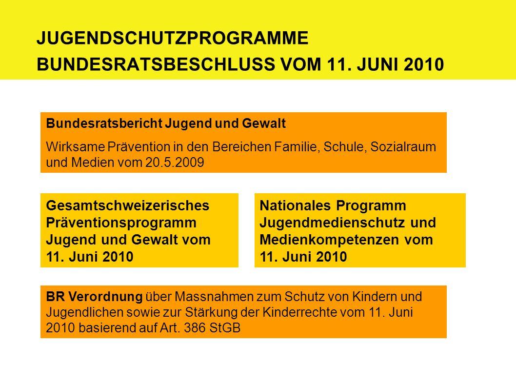 Jugendschutzprogramme Bundesratsbeschluss vom 11. Juni 2010