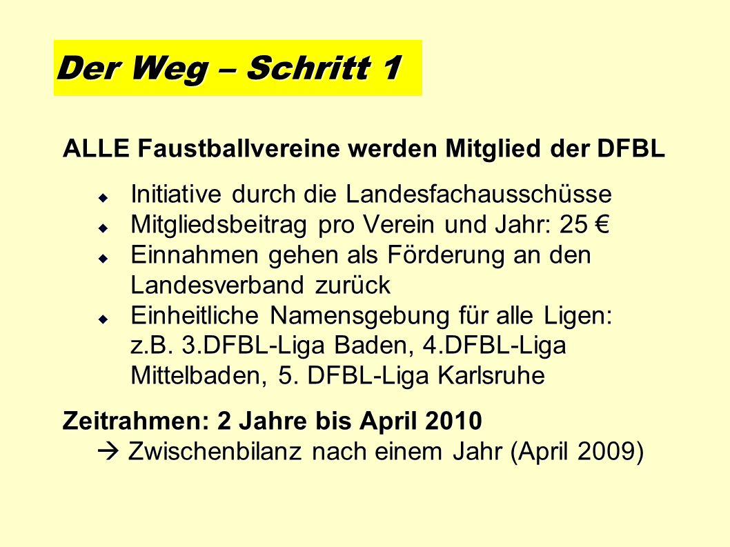 Der Weg – Schritt 1 ALLE Faustballvereine werden Mitglied der DFBL