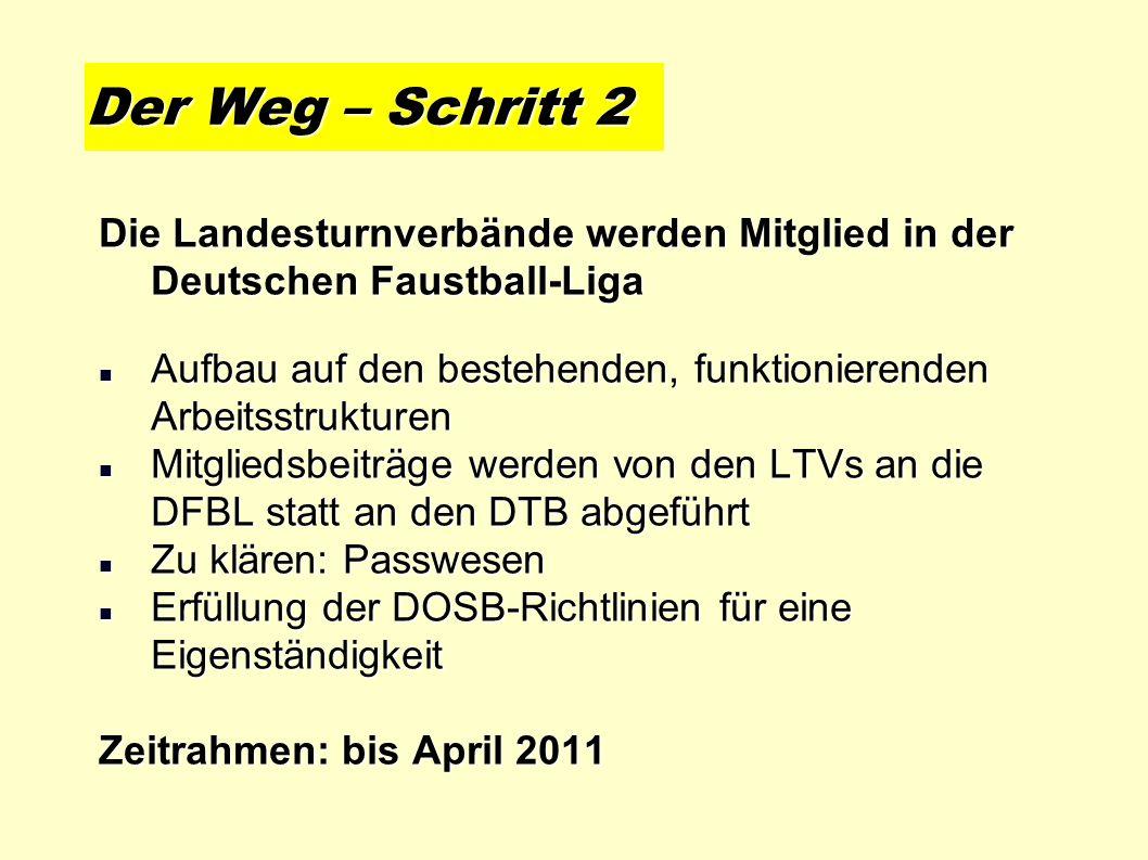 Der Weg – Schritt 2 Die Landesturnverbände werden Mitglied in der Deutschen Faustball-Liga.