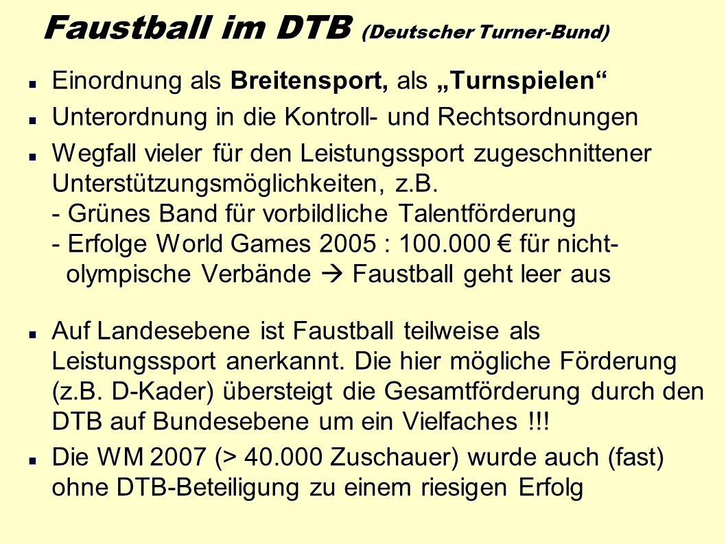 Faustball im DTB (Deutscher Turner-Bund)