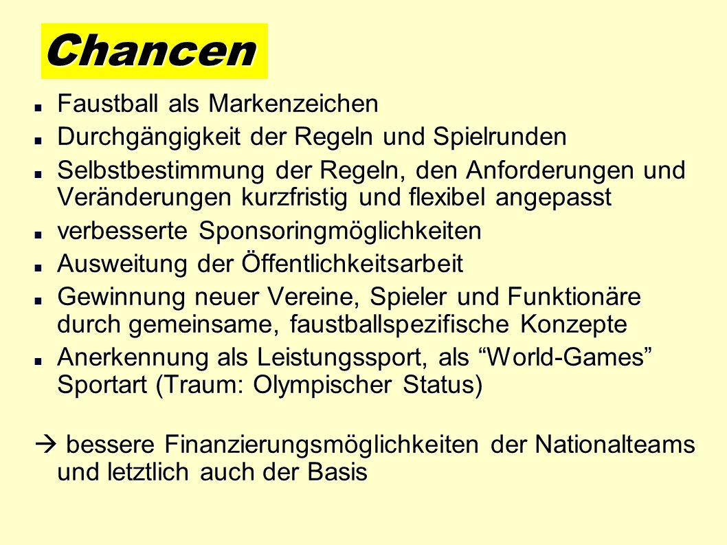 Chancen Faustball als Markenzeichen