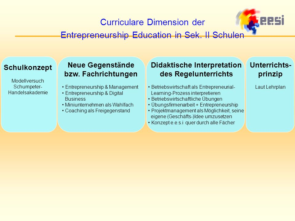 Curriculare Dimension der