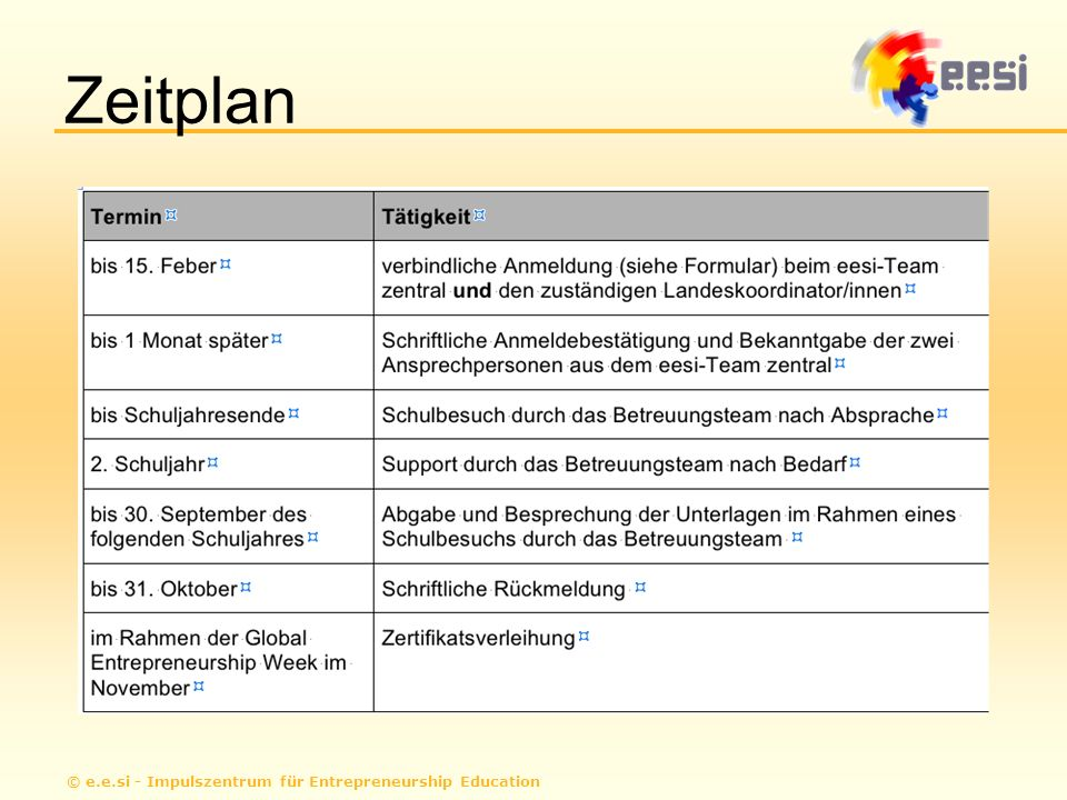 Zeitplan © e.e.si - Impulszentrum für Entrepreneurship Education