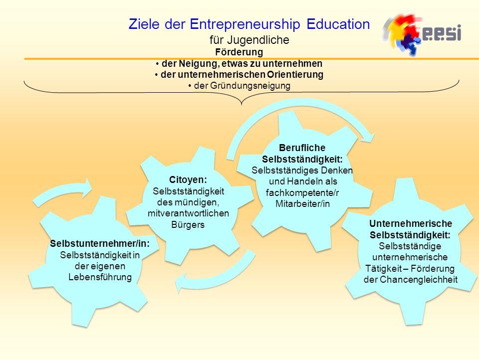 der Neigung, etwas zu unternehmen der unternehmerischen Orientierung
