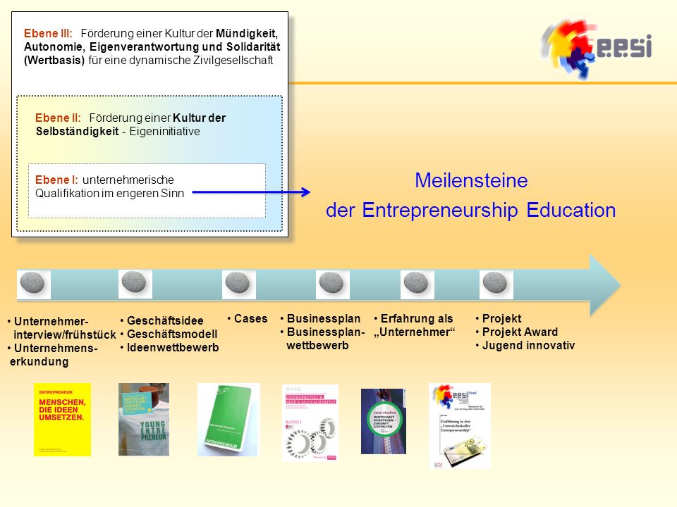 der Entrepreneurship Education