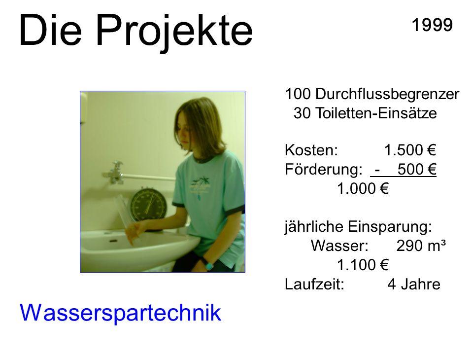 Die Projekte Wasserspartechnik 1999 100 Durchflussbegrenzer