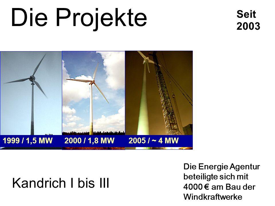 Die Projekte Kandrich I bis III Seit 2003