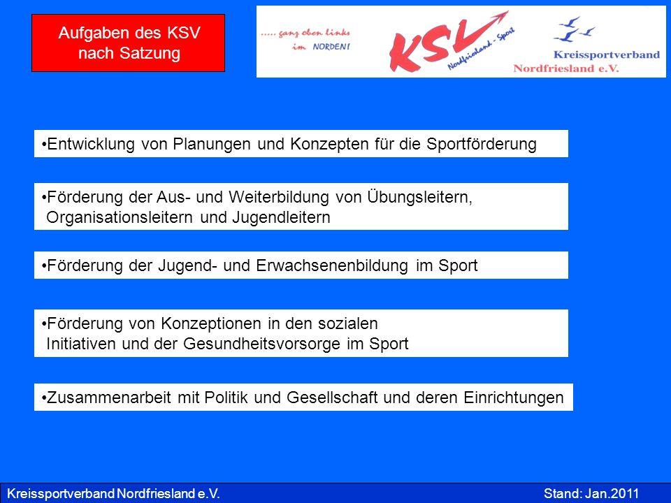 Aufgaben des KSV nach Satzung. Entwicklung von Planungen und Konzepten für die Sportförderung.