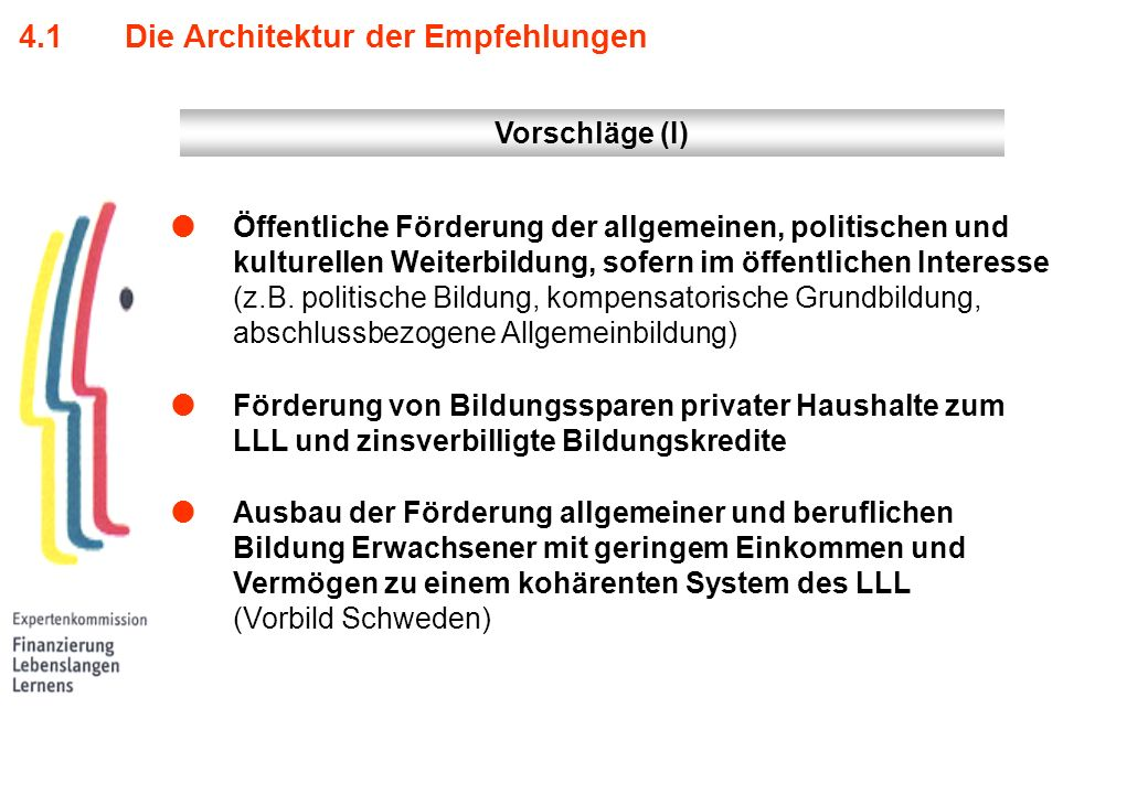 4.1 Die Architektur der Empfehlungen